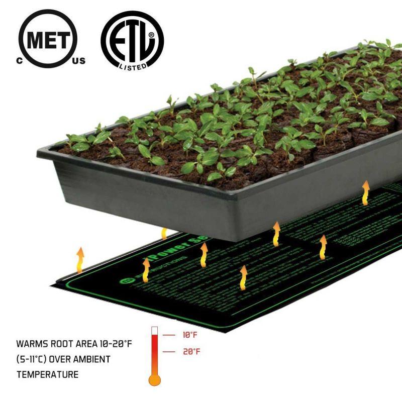 Seedling heatmat